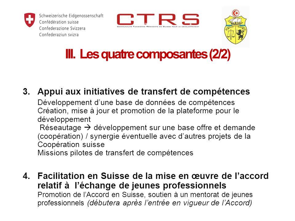 3.Appui aux initiatives de transfert de compétences Développement dune base de données de compétences Création, mise à jour et promotion de la platefo