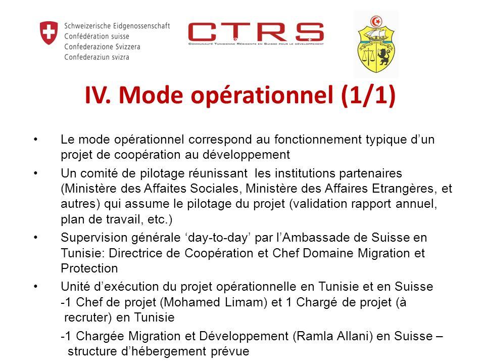IV. Mode opérationnel (1/1) Le mode opérationnel correspond au fonctionnement typique dun projet de coopération au développement Un comité de pilotage