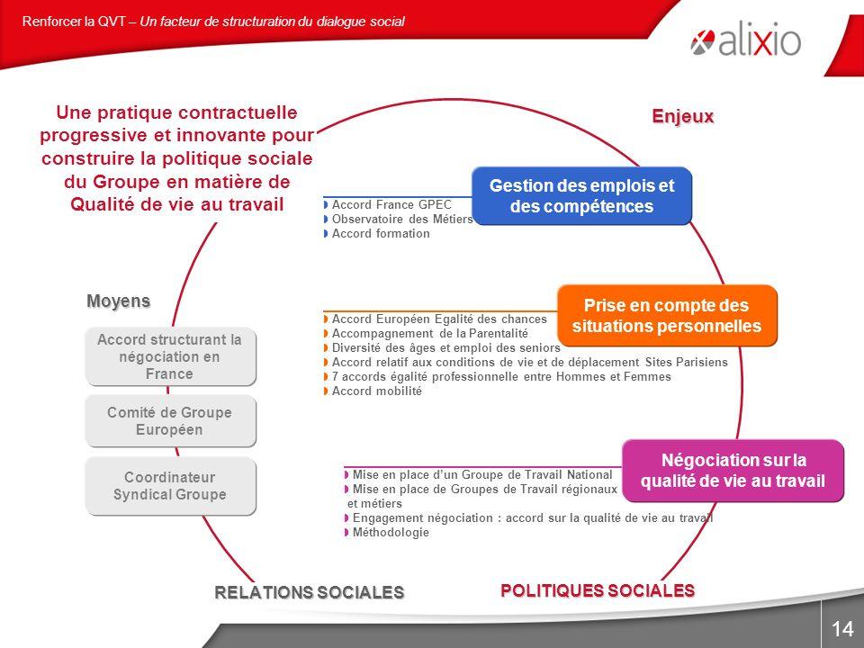 14 Accord France GPEC Observatoire des Métiers Accord formation Gestion des emplois et des compétences Négociation sur la qualité de vie au travail Pr