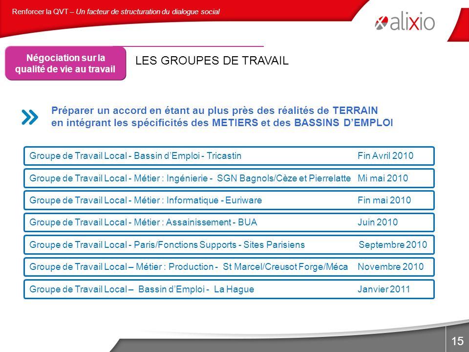 15 LES GROUPES DE TRAVAIL Négociation sur la qualité de vie au travail Groupe de Travail Local - Métier : Assainissement - BUA Juin 2010 Groupe de Tra