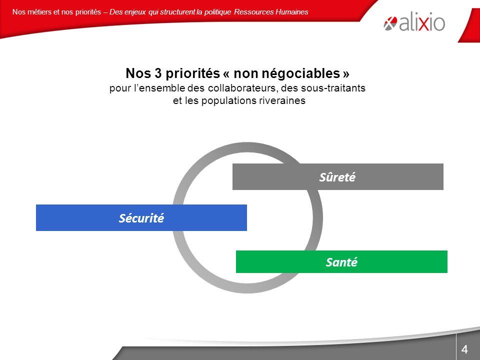 4 Nos 3 priorités « non négociables » pour lensemble des collaborateurs, des sous-traitants et les populations riveraines Sécurité Santé Sûreté Nos mé