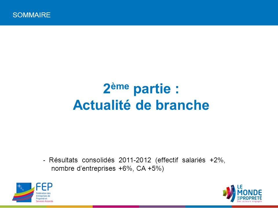 SOMMAIRE 2 ème partie : Actualité de branche - Résultats consolidés 2011-2012 (effectif salariés +2%, nombre dentreprises +6%, CA +5%)