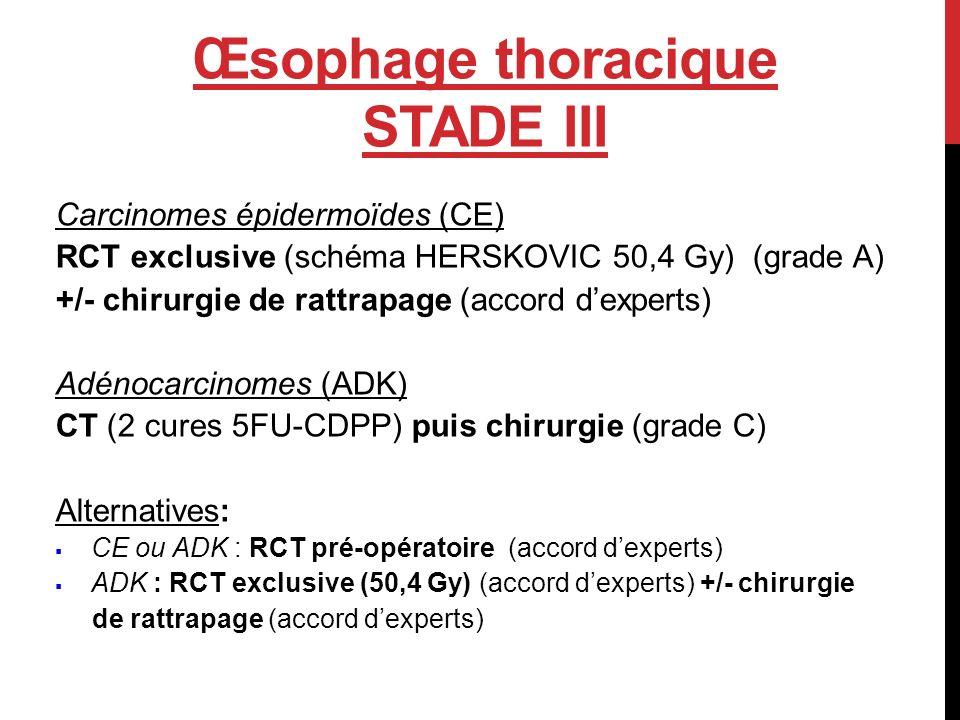 Œsophage thoracique STADE III Carcinomes épidermoïdes (CE) RCT exclusive (schéma HERSKOVIC 50,4 Gy) (grade A) +/- chirurgie de rattrapage (accord dexp
