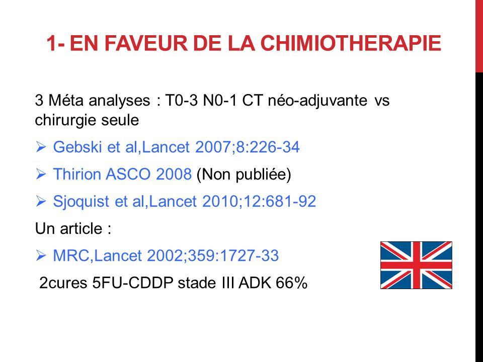 1- EN FAVEUR DE LA CHIMIOTHERAPIE 3 Méta analyses : T0-3 N0-1 CT néo-adjuvante vs chirurgie seule Gebski et al,Lancet 2007;8:226-34 Thirion ASCO 2008