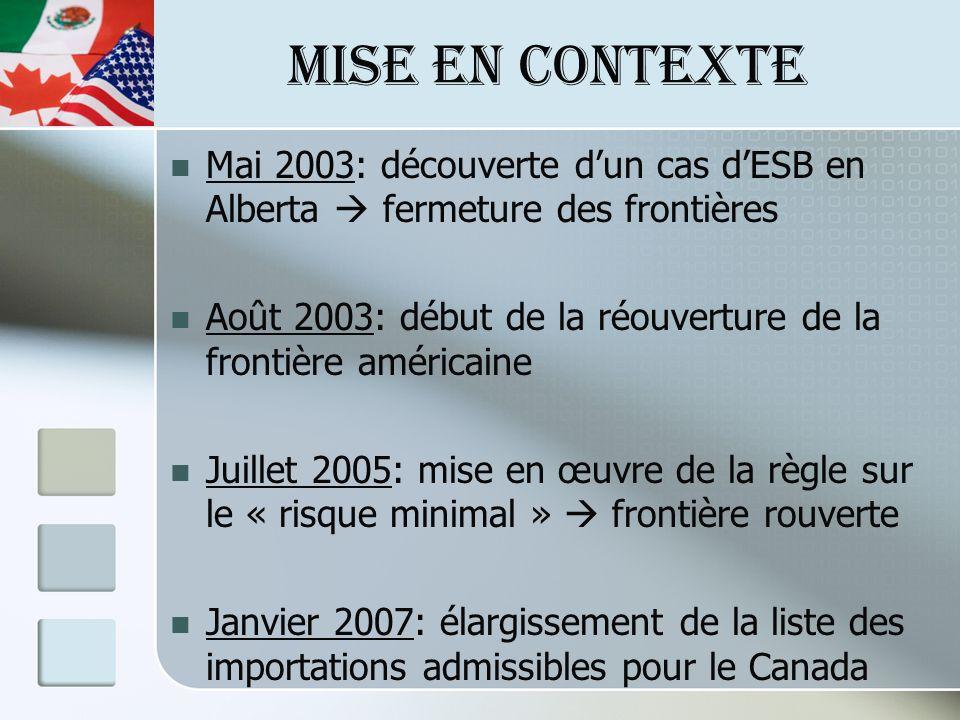 MISE EN CONTEXTE Mai 2003: découverte dun cas dESB en Alberta fermeture des frontières Août 2003: début de la réouverture de la frontière américaine Juillet 2005: mise en œuvre de la règle sur le « risque minimal » frontière rouverte Janvier 2007: élargissement de la liste des importations admissibles pour le Canada