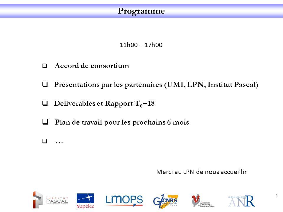 Accord de consortium Présentations par les partenaires (UMI, LPN, Institut Pascal) Deliverables et Rapport T 0 +18 Plan de travail pour les prochains