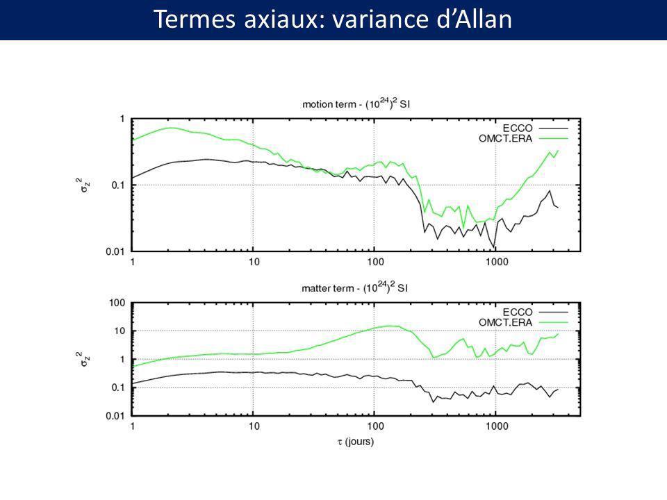 Termes axiaux: variance dAllan