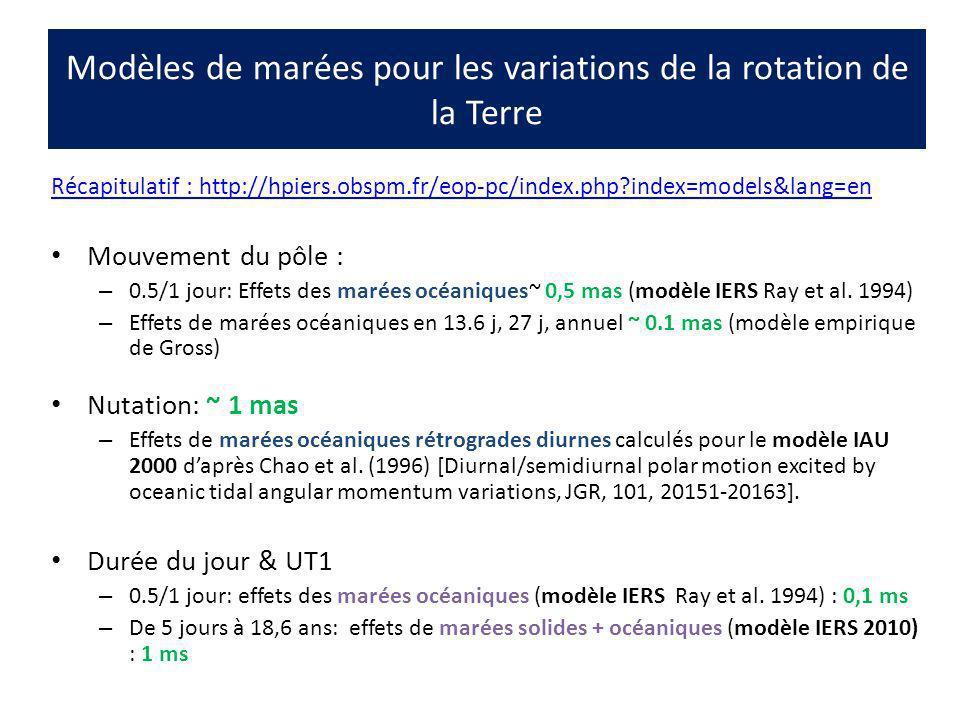 Modèles de marées pour les variations de la rotation de la Terre Récapitulatif : http://hpiers.obspm.fr/eop-pc/index.php?index=models&lang=en Mouvemen