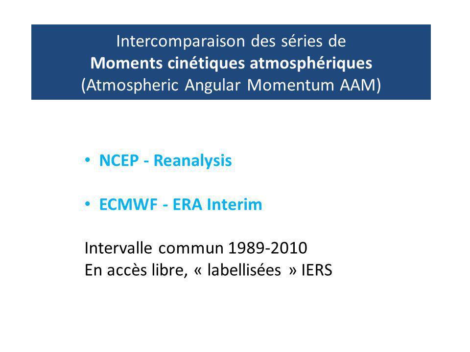 Intercomparaison des séries de Moments cinétiques atmosphériques (Atmospheric Angular Momentum AAM) NCEP - Reanalysis ECMWF - ERA Interim Intervalle c