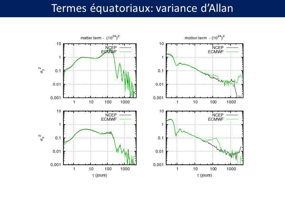 Modèles de marées pour les variations de la rotation de la Terre Récapitulatif : http://hpiers.obspm.fr/eop-pc/index.php?index=models&lang=en Mouvement du pôle : – 0.5/1 jour: Effets des marées océaniques~ 0,5 mas (modèle IERS Ray et al.