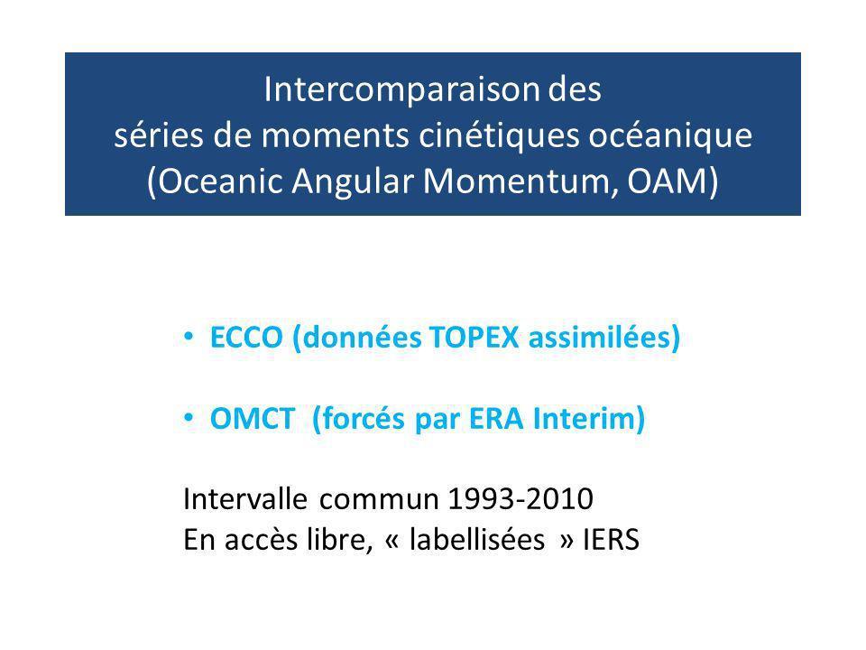 Intercomparaison des séries de moments cinétiques océanique (Oceanic Angular Momentum, OAM) ECCO (données TOPEX assimilées) OMCT (forcés par ERA Inter