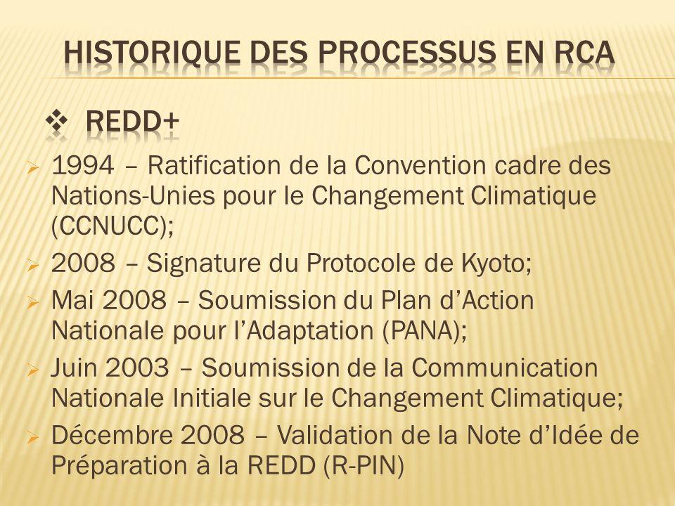 1994 – Ratification de la Convention cadre des Nations-Unies pour le Changement Climatique (CCNUCC); 2008 – Signature du Protocole de Kyoto; Mai 2008 – Soumission du Plan dAction Nationale pour lAdaptation (PANA); Juin 2003 – Soumission de la Communication Nationale Initiale sur le Changement Climatique; Décembre 2008 – Validation de la Note dIdée de Préparation à la REDD (R-PIN)