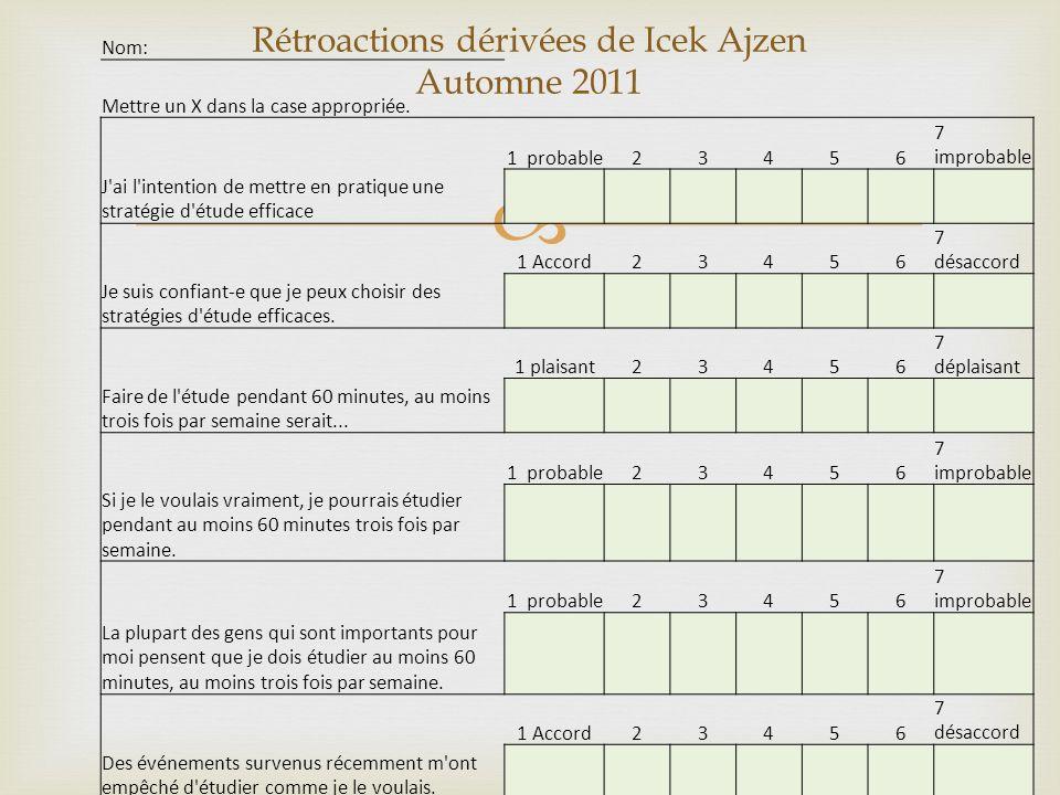 Rétroactions dérivées de Icek Ajzen Automne 2011 Nom: Mettre un X dans la case appropriée.