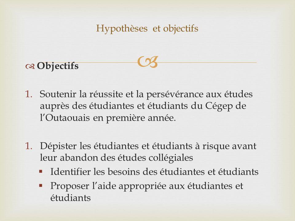 Objectifs 1.Soutenir la réussite et la persévérance aux études auprès des étudiantes et étudiants du Cégep de lOutaouais en première année.