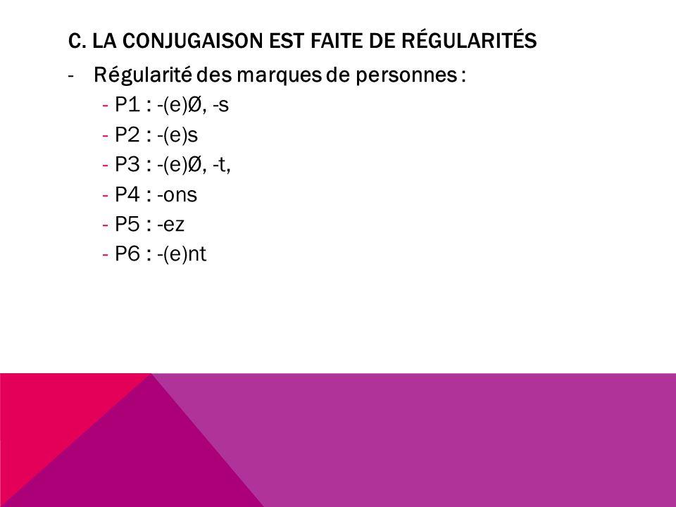 C. LA CONJUGAISON EST FAITE DE RÉGULARITÉS -Régularité des marques de personnes : -P1 : -(e)Ø, -s -P2 : -(e)s -P3 : -(e)Ø, -t, -P4 : -ons -P5 : -ez -P