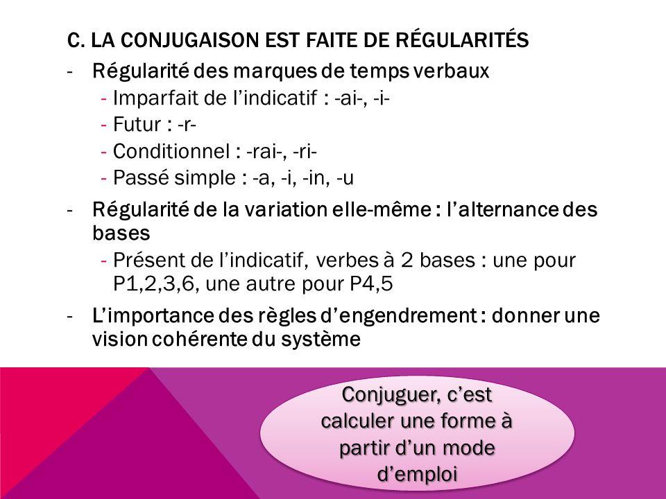 C. LA CONJUGAISON EST FAITE DE RÉGULARITÉS -Régularité des marques de temps verbaux -Imparfait de lindicatif : -ai-, -i- -Futur : -r- -Conditionnel :