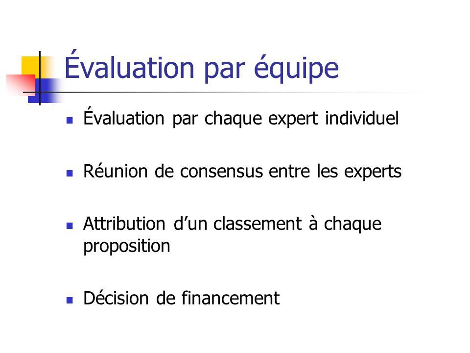 Évaluation par équipe Évaluation par chaque expert individuel Réunion de consensus entre les experts Attribution dun classement à chaque proposition Décision de financement