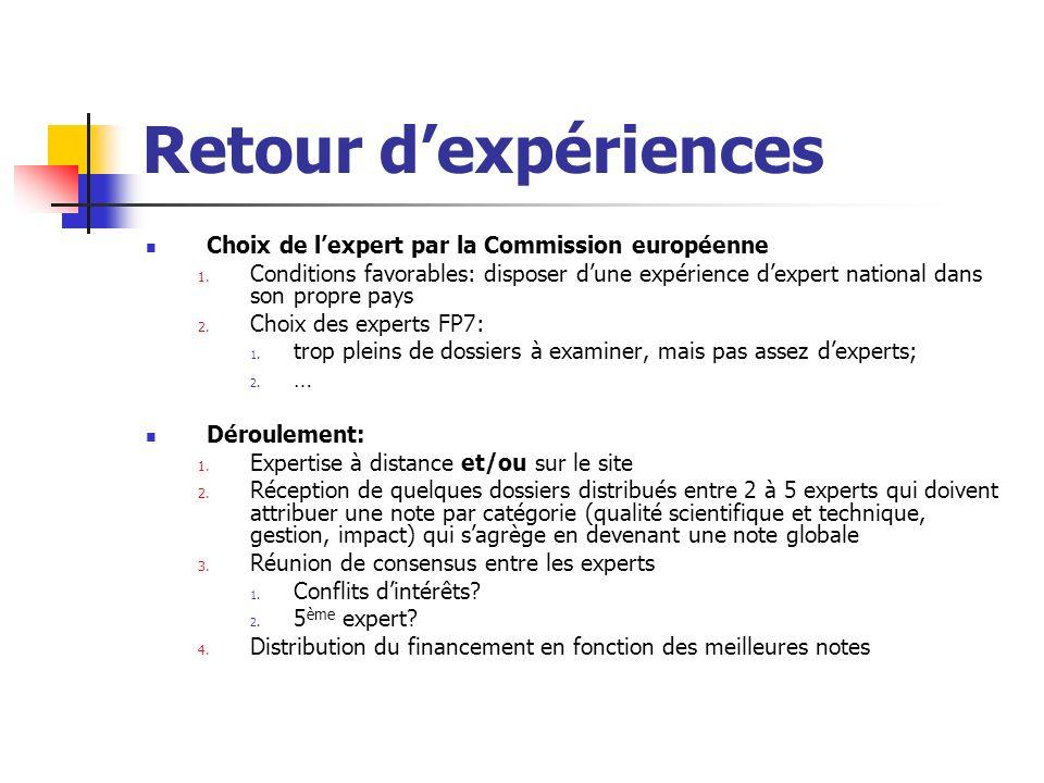 Retour dexpériences Choix de lexpert par la Commission européenne 1. Conditions favorables: disposer dune expérience dexpert national dans son propre
