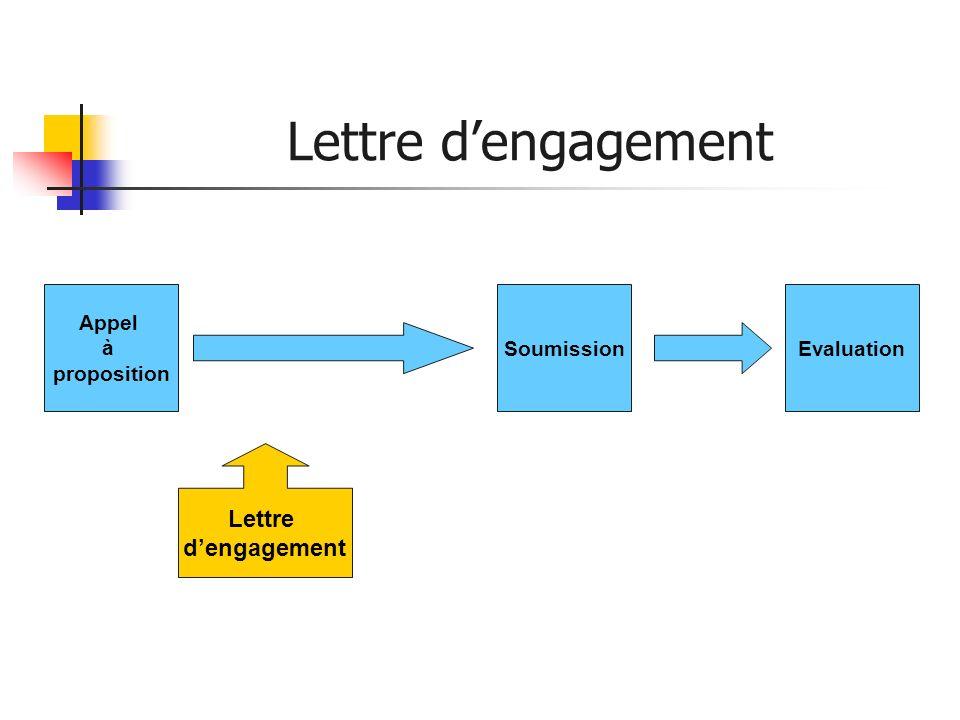 Lettre dengagement Appel à proposition Soumission Lettre dengagement Evaluation
