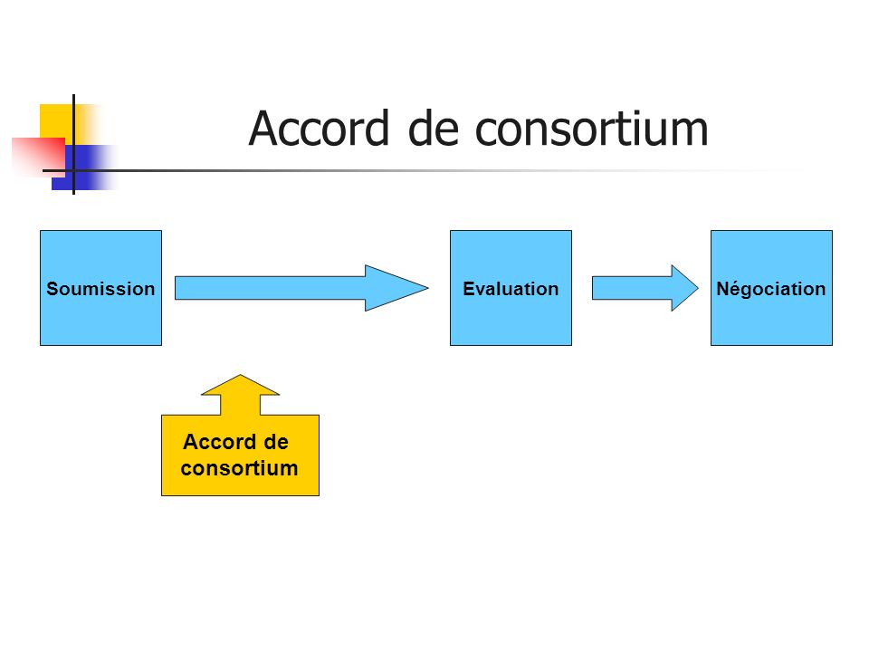 Accord de consortium SoumissionEvaluation Accord de consortium Négociation