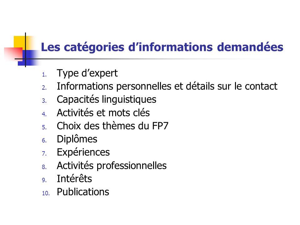 Les catégories dinformations demandées 1. Type dexpert 2. Informations personnelles et détails sur le contact 3. Capacités linguistiques 4. Activités