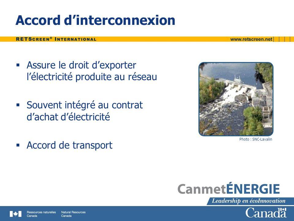 Accord dinterconnexion Assure le droit dexporter lélectricité produite au réseau Souvent intégré au contrat dachat délectricité Accord de transport Ph