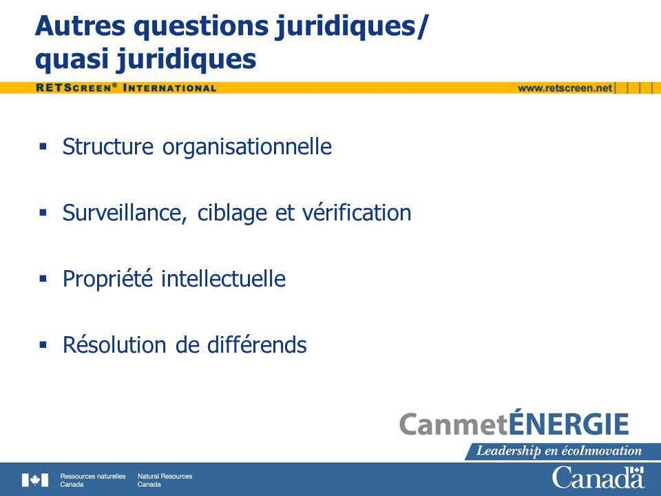 Autres questions juridiques/ quasi juridiques Structure organisationnelle Surveillance, ciblage et vérification Propriété intellectuelle Résolution de