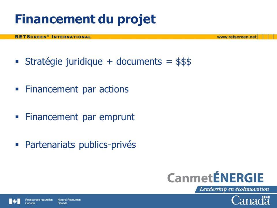 Financement du projet Stratégie juridique + documents = $$$ Financement par actions Financement par emprunt Partenariats publics-privés