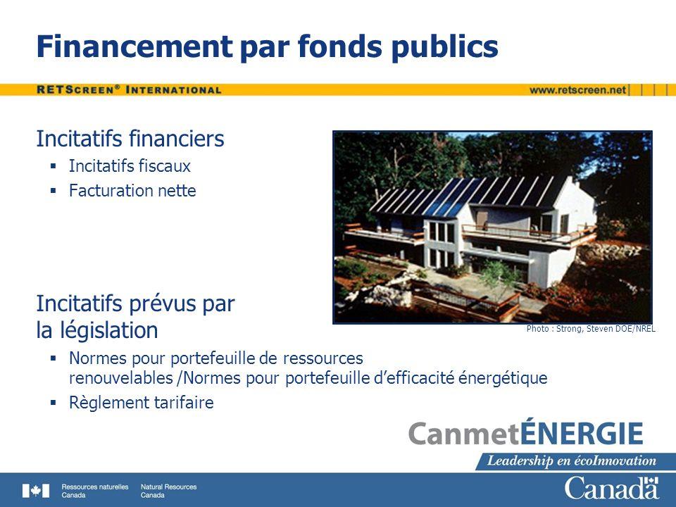 Financement par fonds publics Incitatifs financiers Incitatifs fiscaux Facturation nette Incitatifs prévus par la législation Normes pour portefeuille