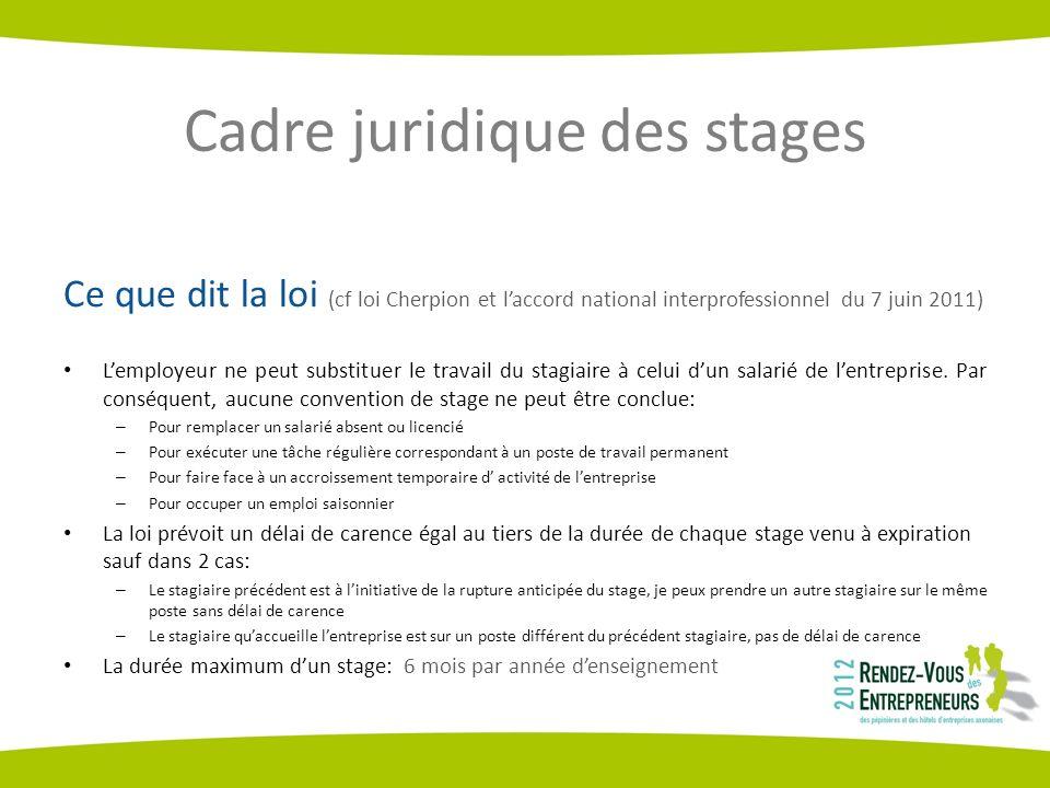 Cadre juridique des stages Ce que dit la loi (cf loi Cherpion et laccord national interprofessionnel du 7 juin 2011) Lemployeur ne peut substituer le travail du stagiaire à celui dun salarié de lentreprise.