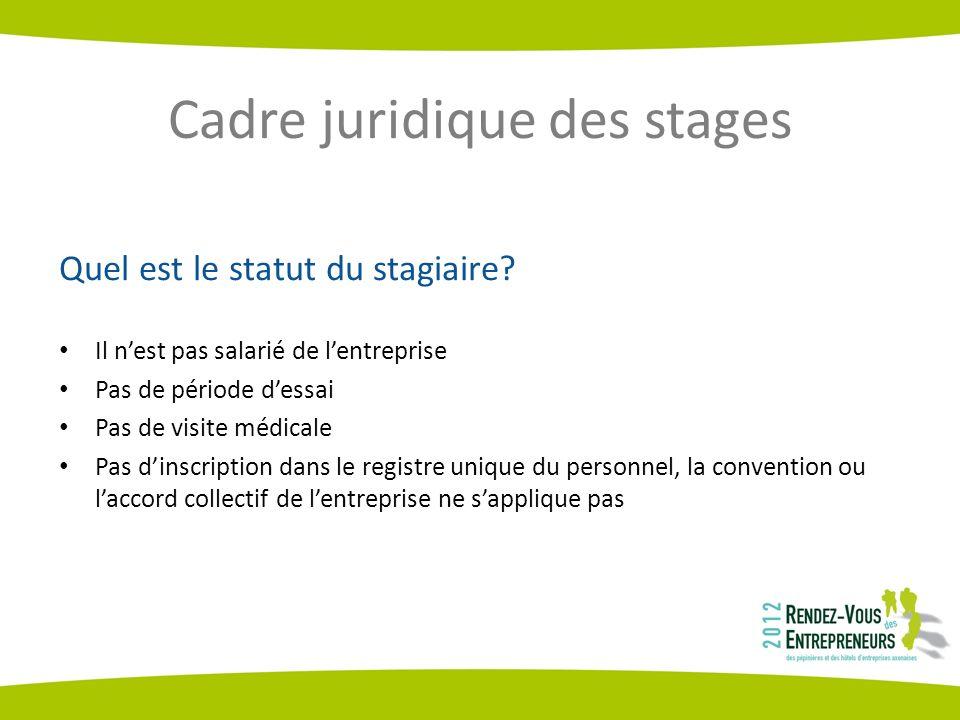 Cadre juridique des stages Quel est le statut du stagiaire.