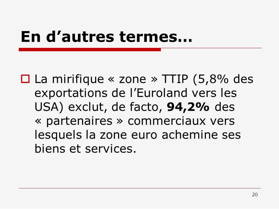 En dautres termes… La mirifique « zone » TTIP (5,8% des exportations de lEuroland vers les USA) exclut, de facto, 94,2% des « partenaires » commerciau