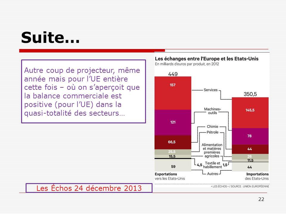 Suite… 22 Les Échos 24 décembre 2013 Autre coup de projecteur, même année mais pour lUE entière cette fois – où on saperçoit que la balance commercial