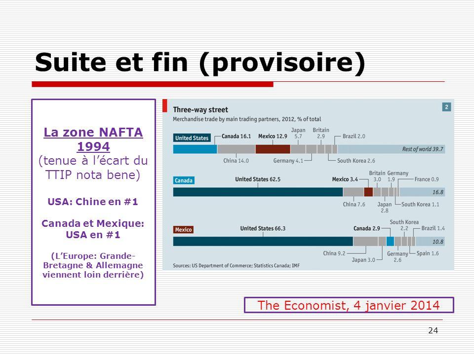 Suite et fin (provisoire) 24 The Economist, 4 janvier 2014 La zone NAFTA 1994 (tenue à lécart du TTIP nota bene) USA: Chine en #1 Canada et Mexique: U