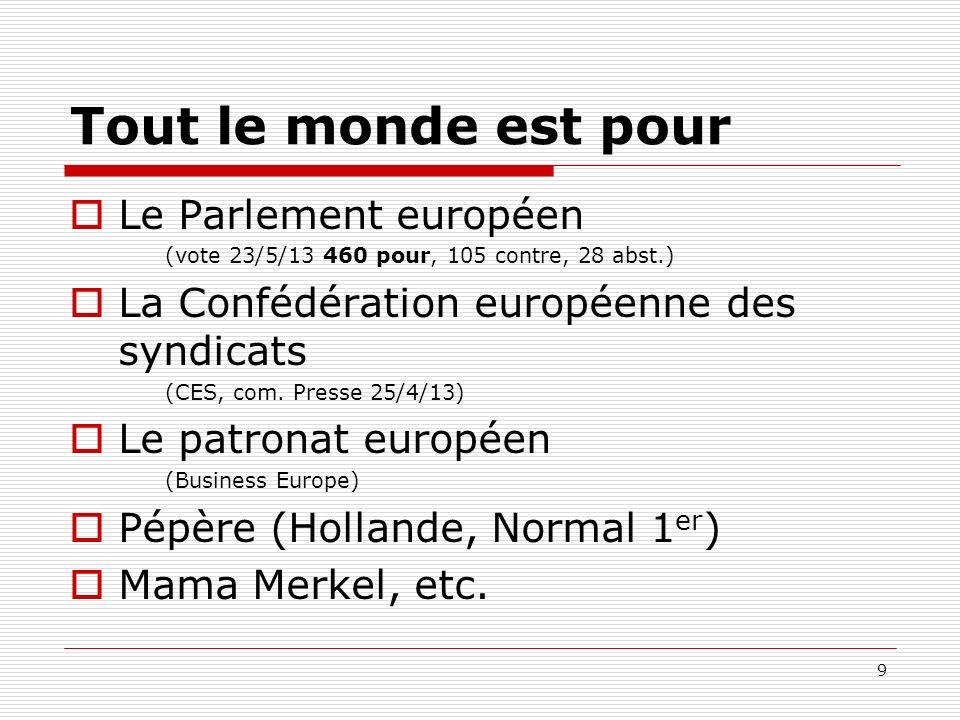 Tout le monde est pour Le Parlement européen (vote 23/5/13 460 pour, 105 contre, 28 abst.) La Confédération européenne des syndicats (CES, com. Presse