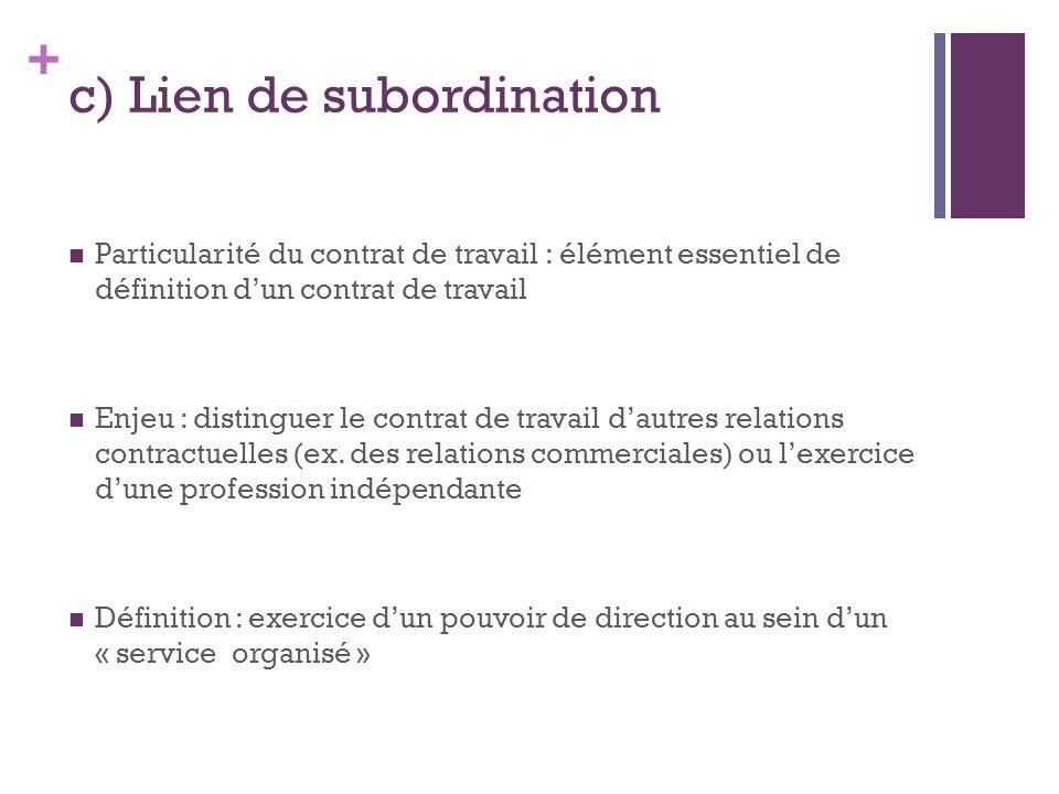 + c) Lien de subordination Particularité du contrat de travail : élément essentiel de définition dun contrat de travail Enjeu : distinguer le contrat