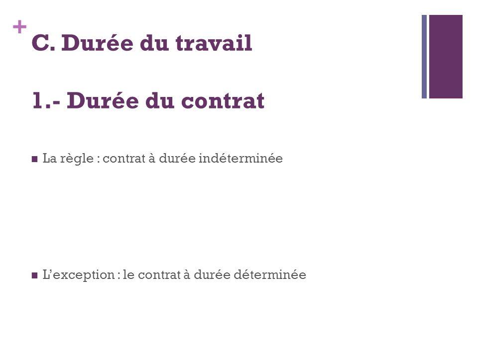 + C. Durée du travail 1.- Durée du contrat La règle : contrat à durée indéterminée Lexception : le contrat à durée déterminée
