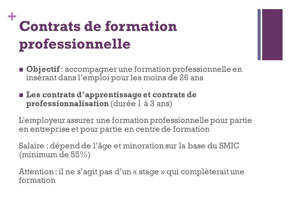 + Contrats de formation professionnelle Objectif : accompagner une formation professionnelle en insérant dans lemploi pour les moins de 26 ans Les con