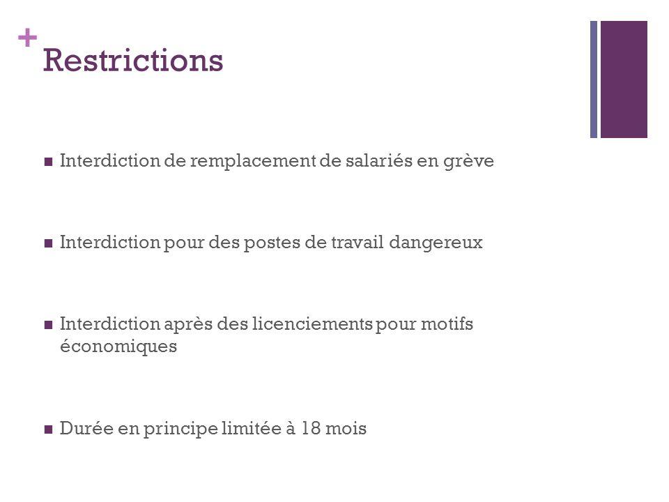 + Restrictions Interdiction de remplacement de salariés en grève Interdiction pour des postes de travail dangereux Interdiction après des licenciement