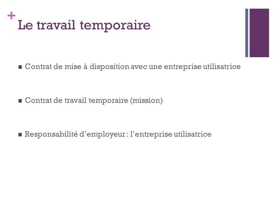 + Le travail temporaire Contrat de mise à disposition avec une entreprise utilisatrice Contrat de travail temporaire (mission) Responsabilité demploye