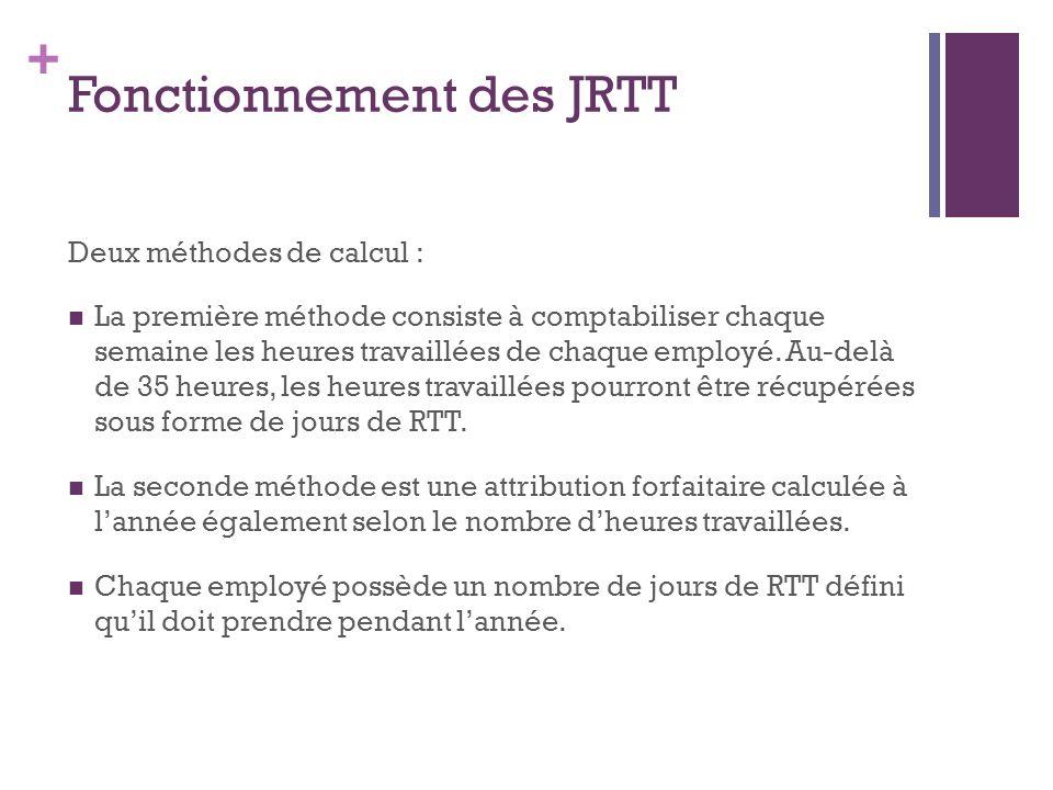 + Fonctionnement des JRTT Deux méthodes de calcul : La première méthode consiste à comptabiliser chaque semaine les heures travaillées de chaque emplo