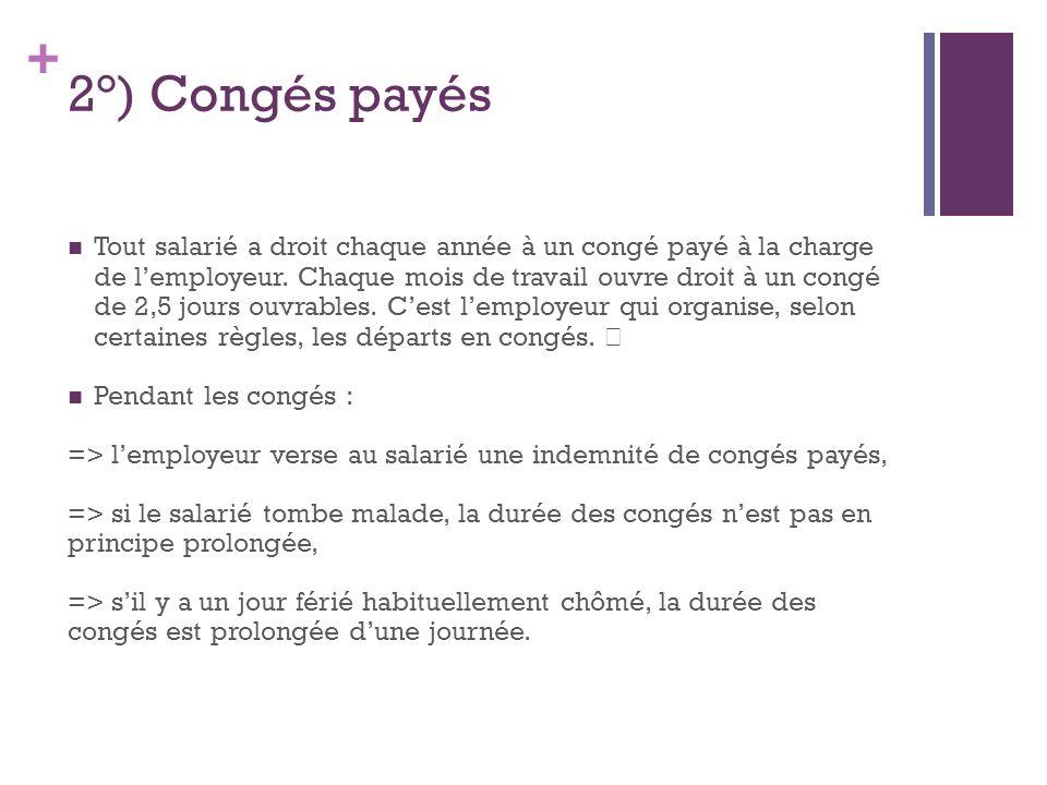 + 2°) Congés payés Tout salarié a droit chaque année à un congé payé à la charge de lemployeur. Chaque mois de travail ouvre droit à un congé de 2,5 j