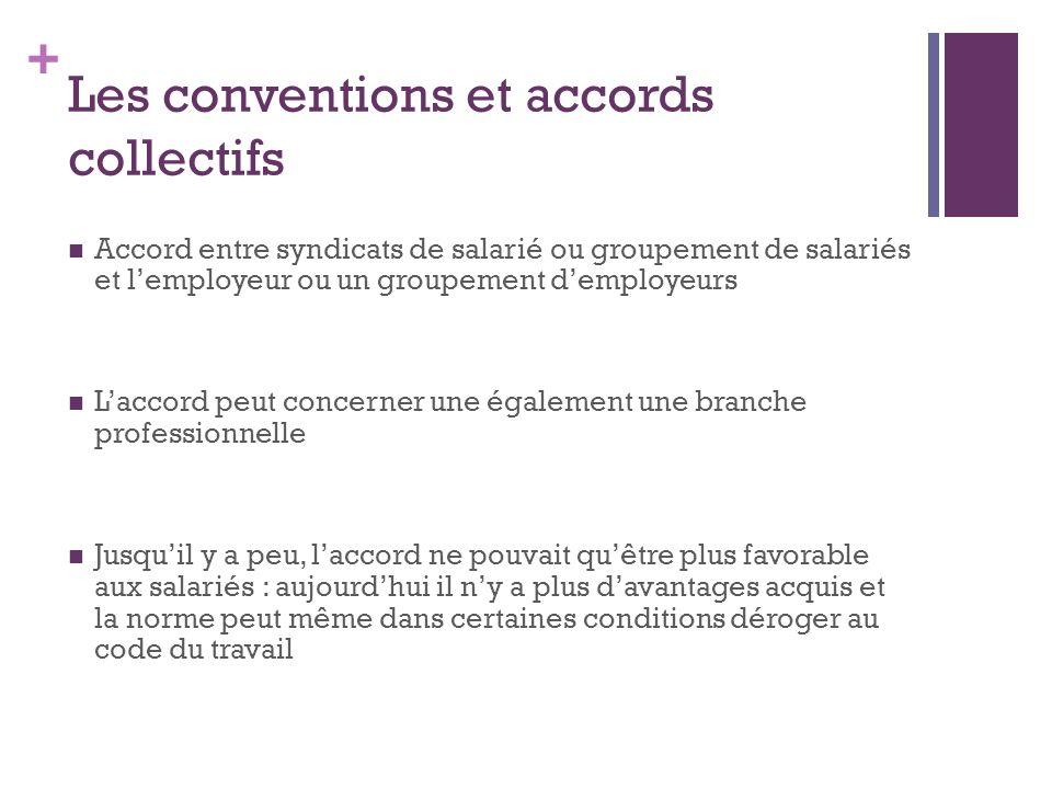 + Les conventions et accords collectifs Accord entre syndicats de salarié ou groupement de salariés et lemployeur ou un groupement demployeurs Laccord
