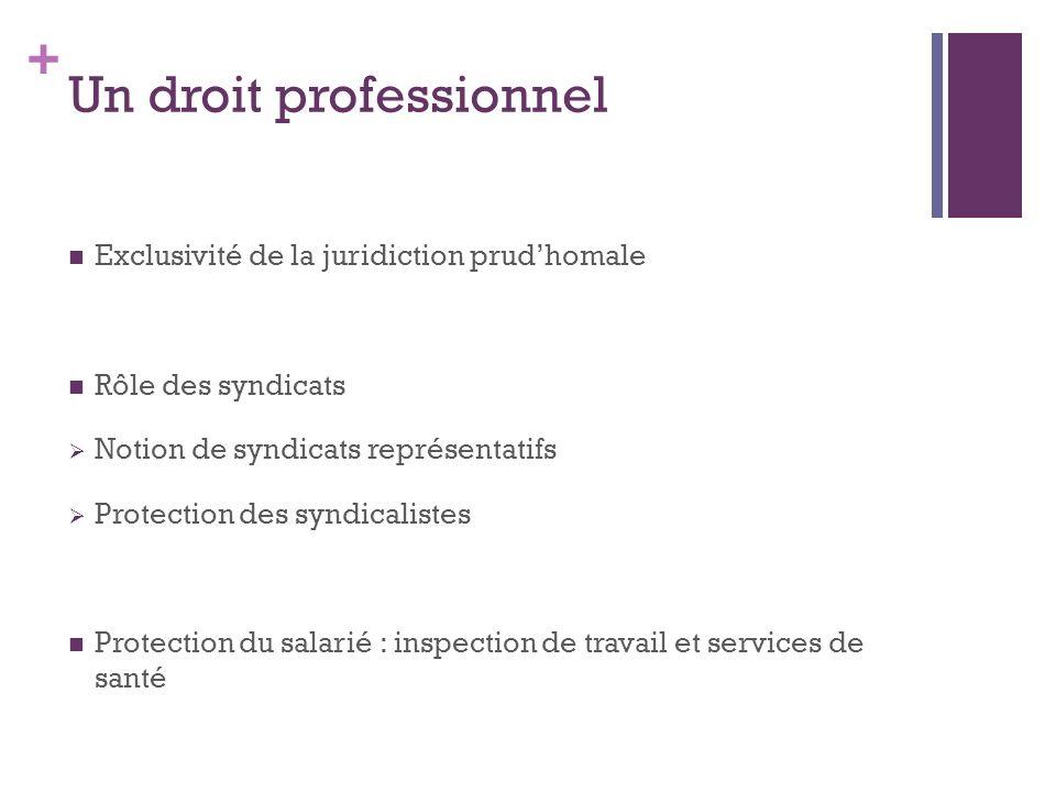 + Un droit professionnel Exclusivité de la juridiction prudhomale Rôle des syndicats Notion de syndicats représentatifs Protection des syndicalistes P
