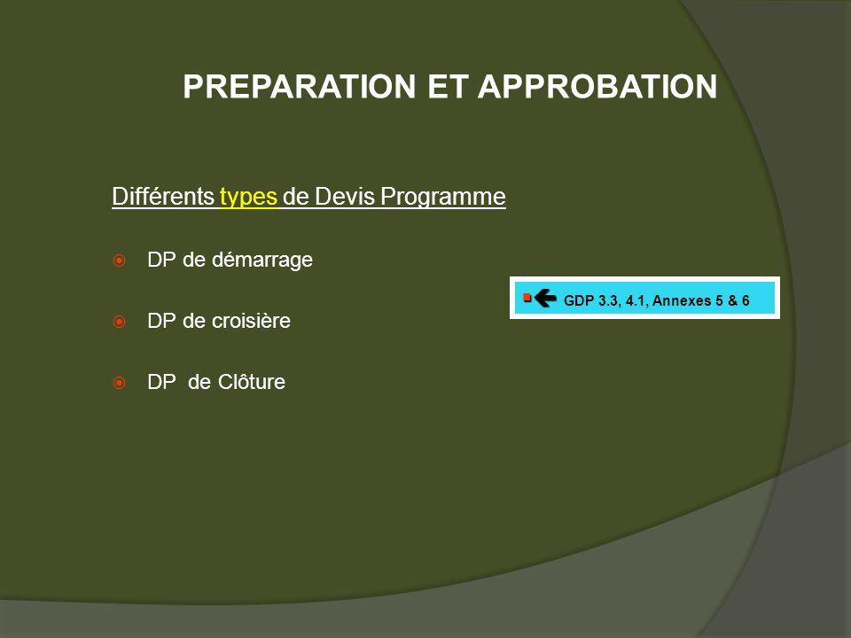Différents types de Devis Programme DP de démarrage DP de croisière DP de Clôture GDP 3.3, 4.1, Annexes 5 & 6 PREPARATION ET APPROBATION