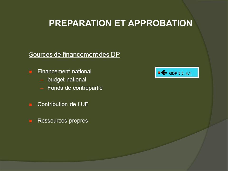 Sources de financement des DP Financement national –budget national –Fonds de contrepartie Contribution de l´UE Ressources propres GDP 3.3, 4.1 PREPARATION ET APPROBATION
