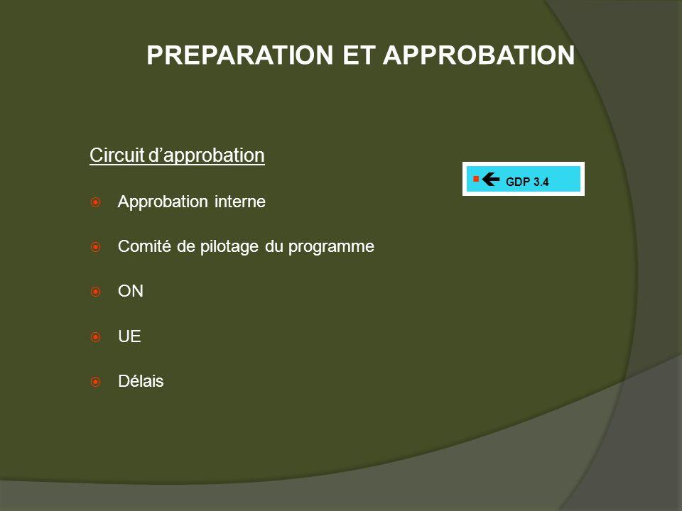 Circuit dapprobation Approbation interne Comité de pilotage du programme ON UE Délais GDP 3.4 PREPARATION ET APPROBATION
