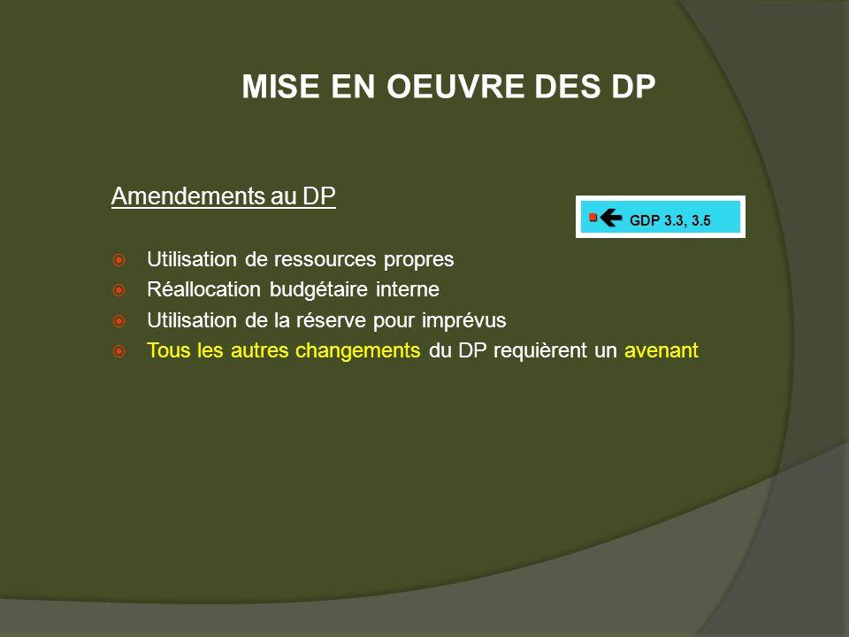Amendements au DP Utilisation de ressources propres Réallocation budgétaire interne Utilisation de la réserve pour imprévus Tous les autres changements du DP requièrent un avenant GDP 3.3, 3.5 MISE EN OEUVRE DES DP