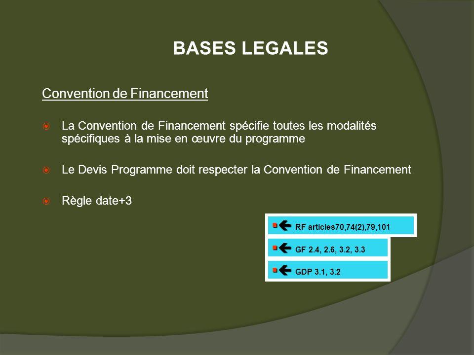 Convention de Financement La Convention de Financement spécifie toutes les modalités spécifiques à la mise en œuvre du programme Le Devis Programme doit respecter la Convention de Financement Règle date+3 RF articles70,74(2),79,101 GF 2.4, 2.6, 3.2, 3.3 GDP 3.1, 3.2 BASES LEGALES
