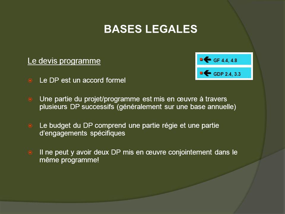 Le devis programme Le DP est un accord formel Une partie du projet/programme est mis en œuvre à travers plusieurs DP successifs (généralement sur une base annuelle) Le budget du DP comprend une partie régie et une partie dengagements spécifiques Il ne peut y avoir deux DP mis en œuvre conjointement dans le même programme.